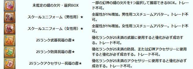 「幻想神域 -Another Fate-」高難度ダンジョン「ノックスザイン幻氷窟(1人用)」が実装!世界ボス・アレスも降臨